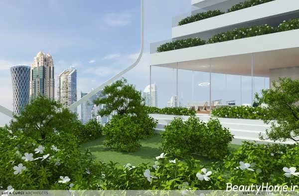 فضاهای سبز شهری