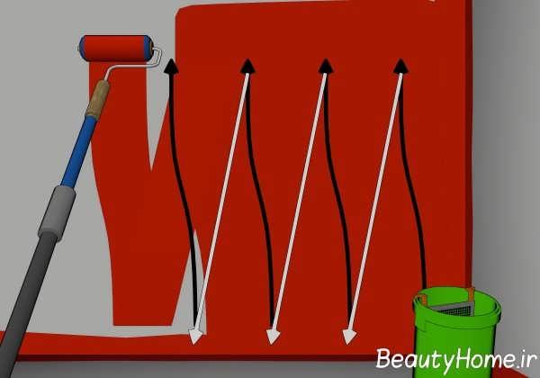 رنگ کردن دیوار با غلتک